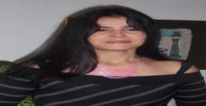 Mysd1972 45 years old I am from Bogota/Bogotá dc, Seeking Dating Friendship with Man