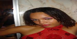 Sapucha 36 years old I am from Luanda/Luanda, Seeking Dating with Man