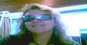 Scorpiaa 45 years old I am from Ponta Delgada/Ilha de Sao Miguel, Seeking Dating Friendship with Man