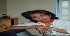 Isabelita2286 50 years old I am from Caracas/Distrito Capital, Seeking Dating with Man