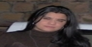 Pimpollita 45 years old I am from Bogota/Bogotá dc, Seeking Dating Friendship with Man