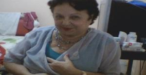 Filhadaegua 71 years old I am from Fortaleza/Ceará, Seeking Dating Friendship with Man