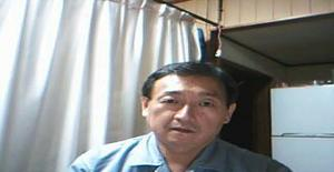 Shigapaz 59 years old I am from Kani/Gifu, Seeking Dating Friendship with Woman