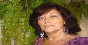 Aquebrilha 68 years old I am from Luanda/Luanda, Seeking Dating Friendship with Man