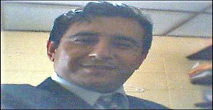 Master_381b 50 years old I am from San Salvador/San Salvador, Seeking Dating with Woman