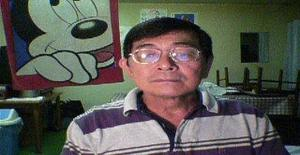Fenix1950 68 years old I am from Yokohama/Kanagawa, Seeking Dating Friendship with Woman