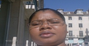 Kalicrazy 36 years old I am from Luanda/Luanda, Seeking Dating Friendship with Man