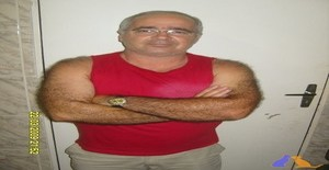 Netto2009 58 years old I am from Ribeirao Preto/Sao Paulo, Seeking Dating Friendship with Woman