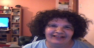 Londonaware 72 years old I am from London/Greater London, Seeking Dating Friendship with Man