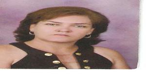 Leonasinamo 53 years old I am from Cúcuta/Norte de Santander, Seeking Dating Friendship with Man