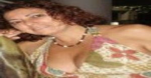 Fortalezaamor 50 years old I am from Fortaleza/Ceara, Seeking Dating Friendship with Man