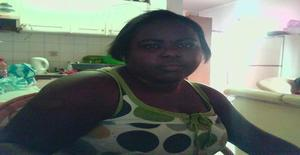Mareanne 36 years old I am from Luanda/Luanda, Seeking Dating Friendship with Man