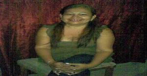 Nynyrome 62 years old I am from Medellin/Antioquia, Seeking Dating Friendship with Man
