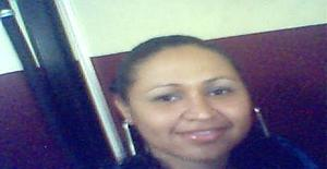 Ypc 37 years old I am from Caracas/Distrito Capital, Seeking Dating Friendship with Man